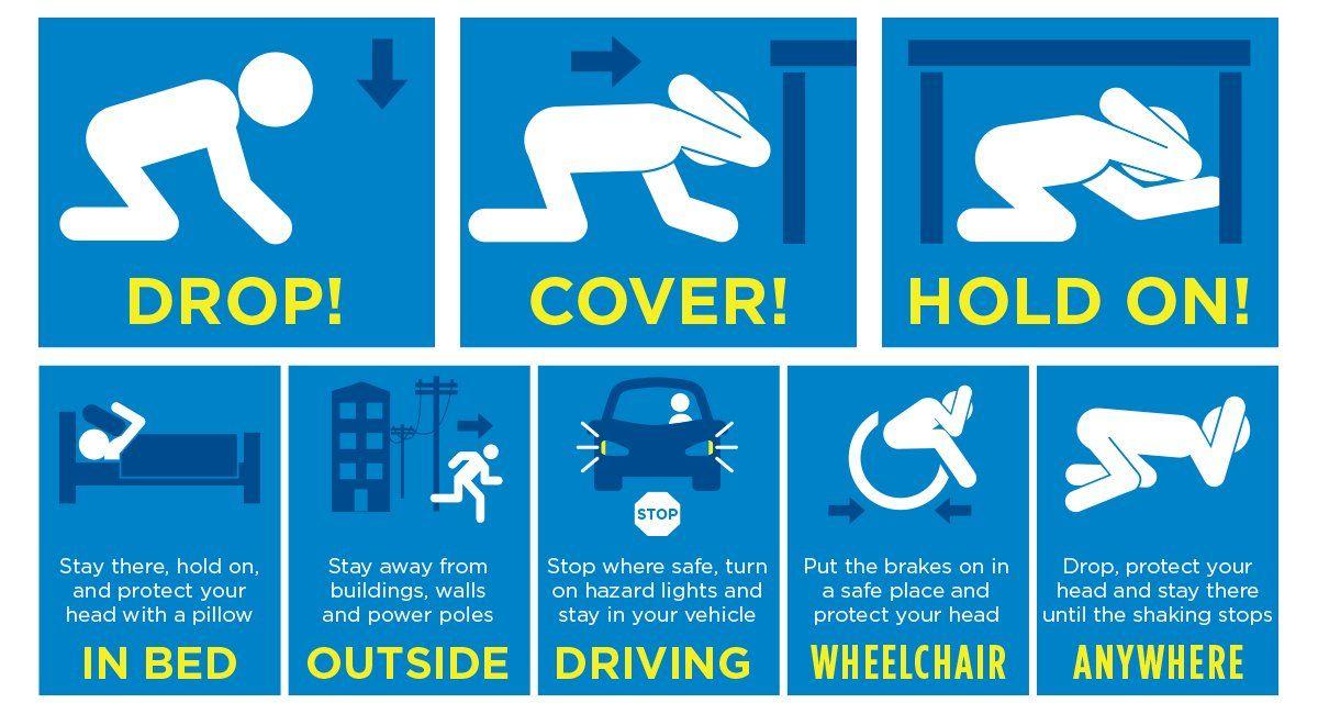 Κολαζ με οδηγίες σε περίπτωση που κάνει σεισμό και είσαι στο αυτοκίνητο